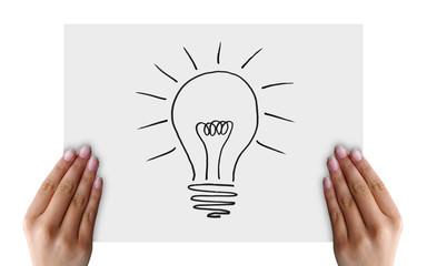 Holding an Idea