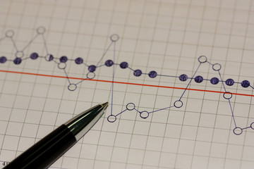 Business performance graph with ballpoint pen