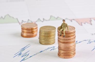 Aktien Gewinn und Verlust Diagramm