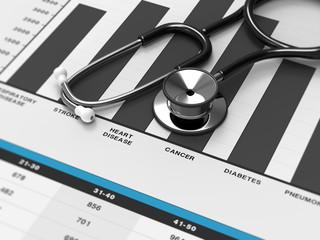 Stethoscope, chart, diseases, medical, healthcare, insurance