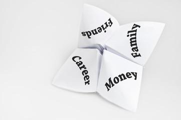 Priorityes on fortune teller