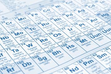 element table blue