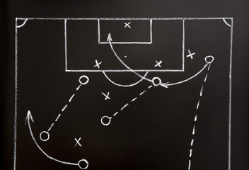 Football or Soccer Game Strategy Drawn on Chalkboard