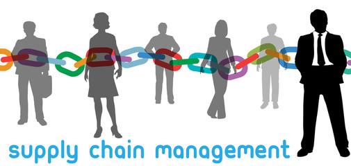 SCM Supply Chain Management enterprise people manager