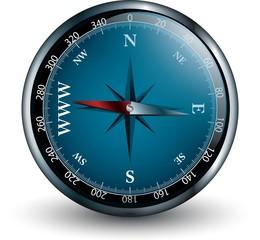 Compass www