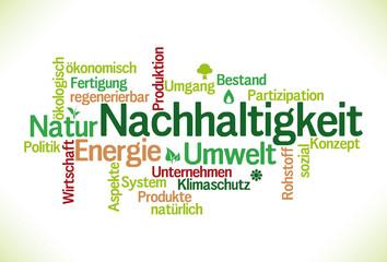Nachhaltigkeit - Word Cloud