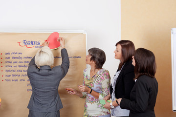 brainstorming am flipchart