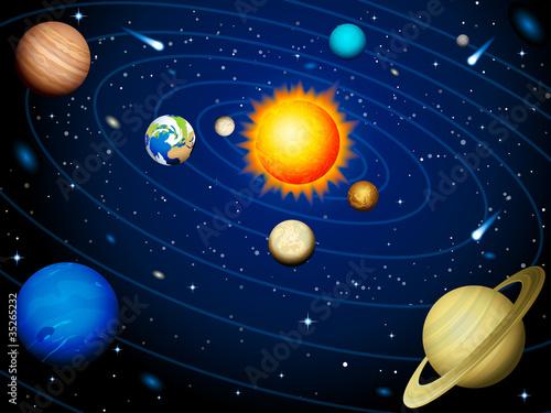 Wall mural Solar system