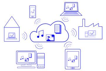 Internet Speicherung