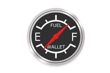 Fuel Gauge - Empty Wallet Concept