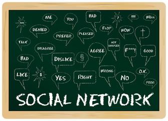 Social network concept, on chalkboard