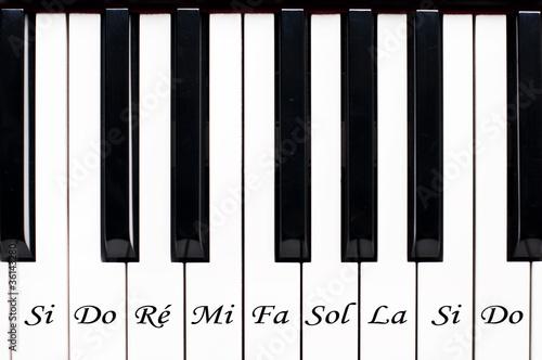 clavier de piano avec les notes photo libre de droits. Black Bedroom Furniture Sets. Home Design Ideas