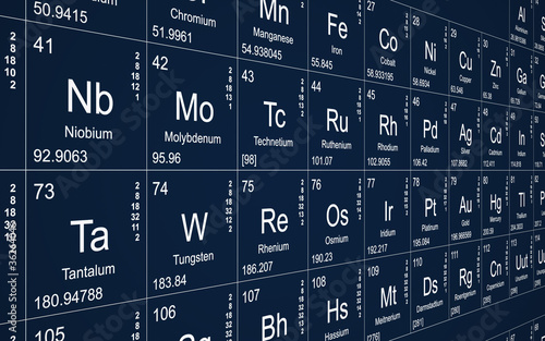 Periodic Table Perspective   White Text On Blue Background