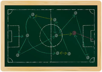 Soccer tactics diagram on a chalkboard,isolated, vector format