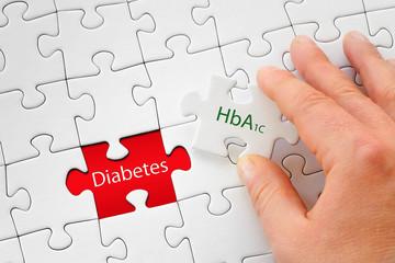 HbA1C & Diabetes