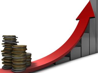 Finanzen Wachstum