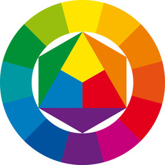 Color wheel, also color circle. Abstract organization of colors around a circle shows the relationships between primary, secondary and complementary colors. Illustration on white background. Vector.