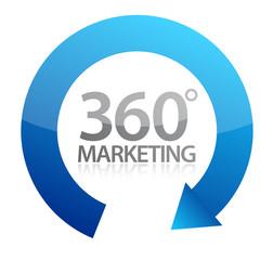 360 degrees marketing illustration design on white