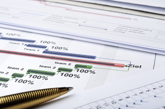 Gantt Chart Zielanalyse