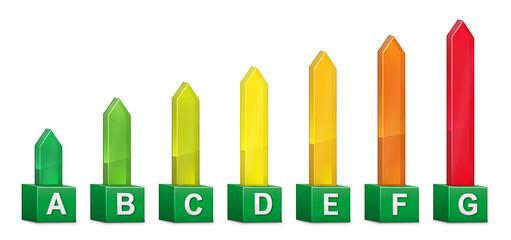 Repères Individuels De Consommation Energétique