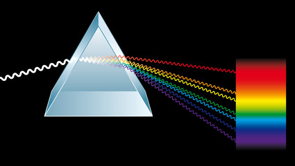 Triangular prism breaks light into spectral colors, the colors of the rainbow. Light rays are presented as electromagnetic waves. Physics and optics. Illustration on black background. Vector.