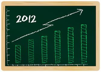 Diagram: economic prospects for 2012, vector illustration