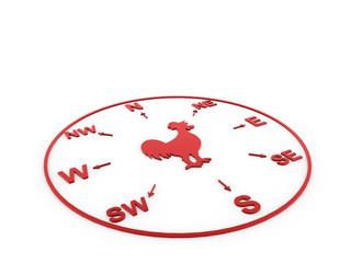 3d navigation compass