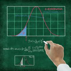 Hand writing maths formula ,Math Tables ,z-distribution