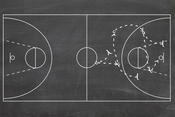 strategy or tactic plan of  basketball