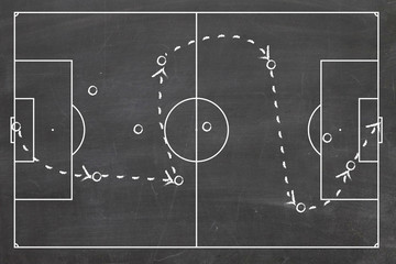 strategy or tactic plan of football or soccer