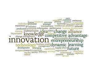 Wortwolke Innovation