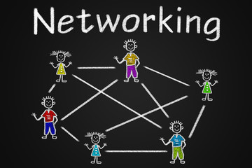 Networking  #120118-001