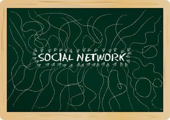 social network concept written on a blackboard. vector