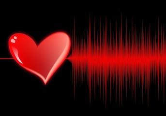 Cardiograma del corazón