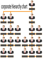 corporate hierarchy chart business man