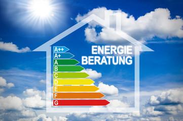 Energieeffizienzklassen mit Haus