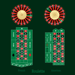 roulette type