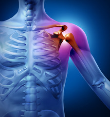 Human Shoulder Pain