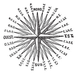 Compass Rose or Windrose, vintage engraving.