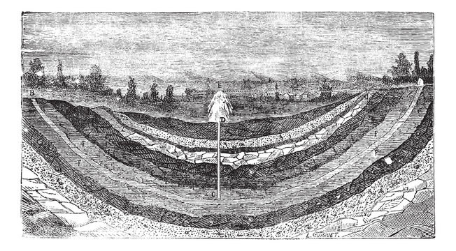 Artesian aquifer or artesian well vintage engraving