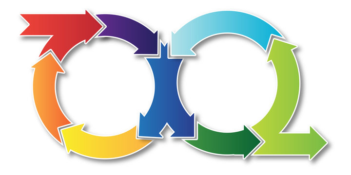 Two Merging Circles