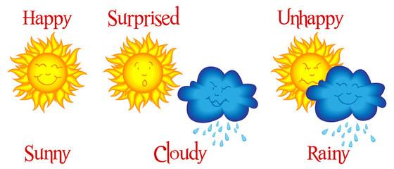 Weather cartoon strip
