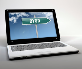 "Mobile Thin Client / Netbook ""BYOD - Bring Your Own Device"""