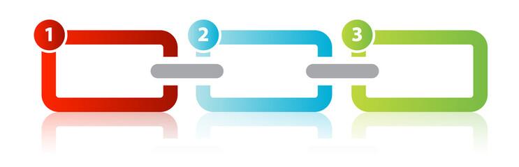 Three Step Supply Chain