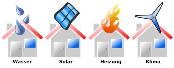 Wasser- Solar- Klima & Heizungstechnik