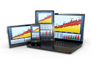 Market Analyze Chart on laptop, tablet pc and phone
