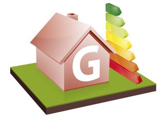 house energy efficiency class G