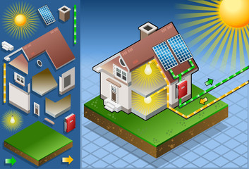 Solar Panel Vector House Isometric city house