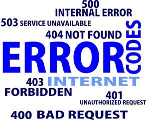 Error codes_wordcloud