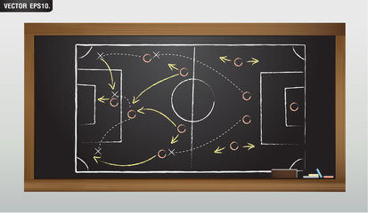 writing a soccer game strategy on a blackboard